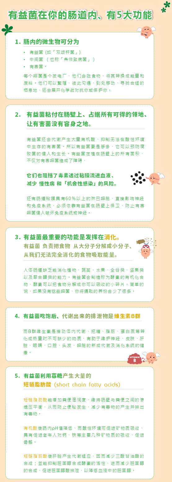 7 What can bacteria do 6 points (chinese)