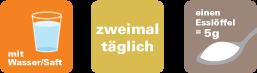dailyserv-german